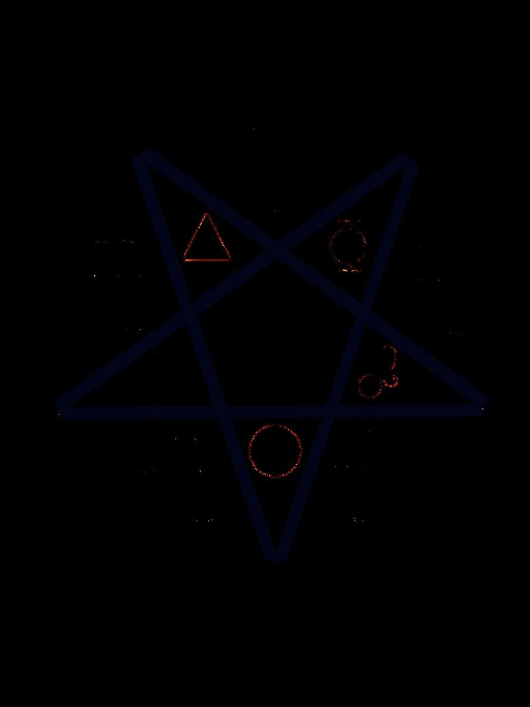 Demon mark of Kieran Code by Energuella on DeviantArt