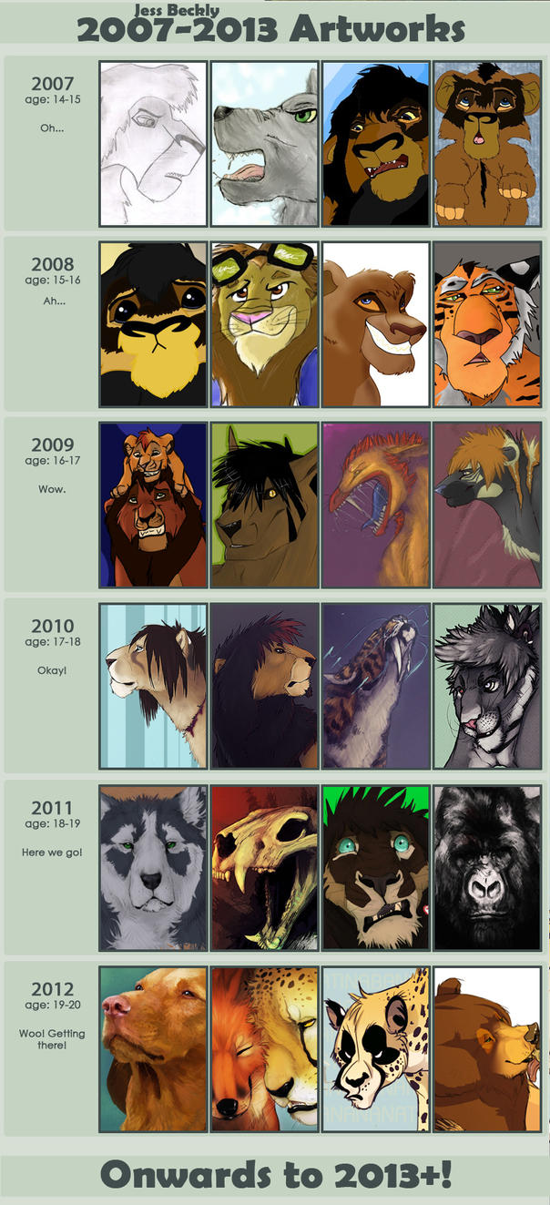 Improvement Meme 07-13 by Masked-lion