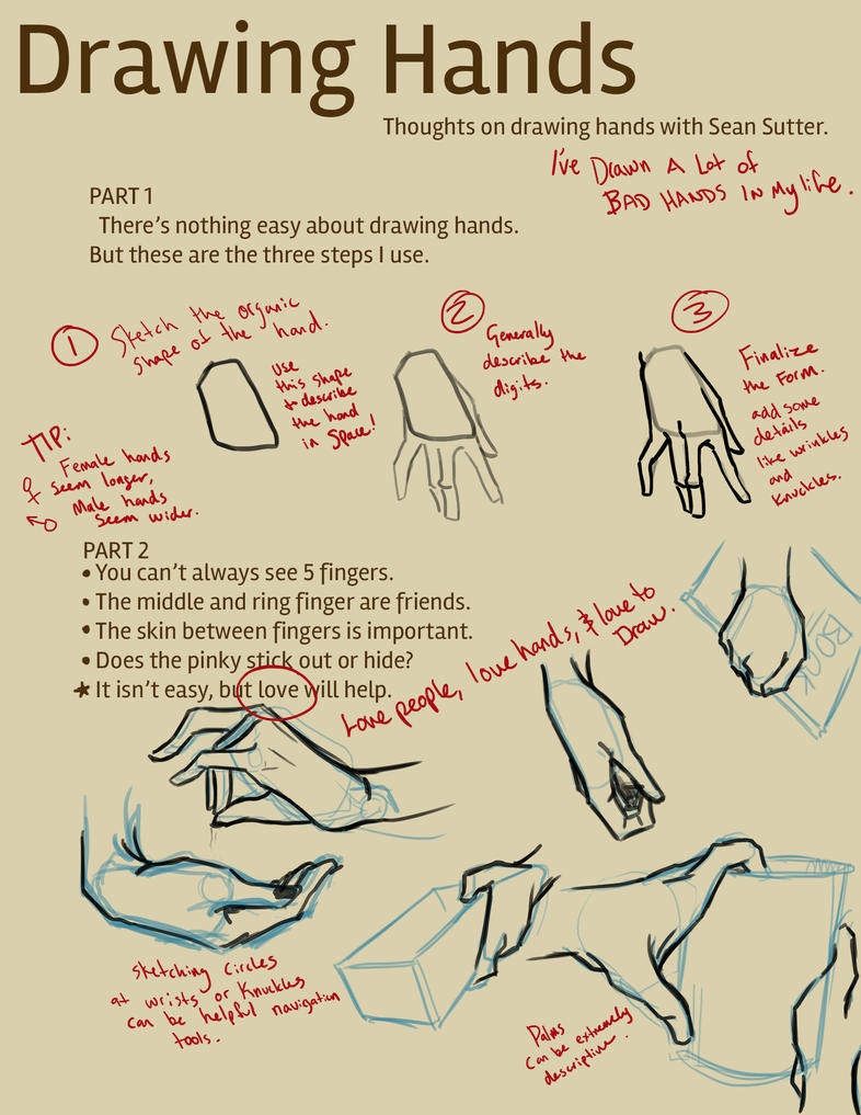 Tutorial: Drawing Hands by TheIronShoes on DeviantArt