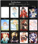 My art summary 2015