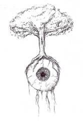 Feed On What You See