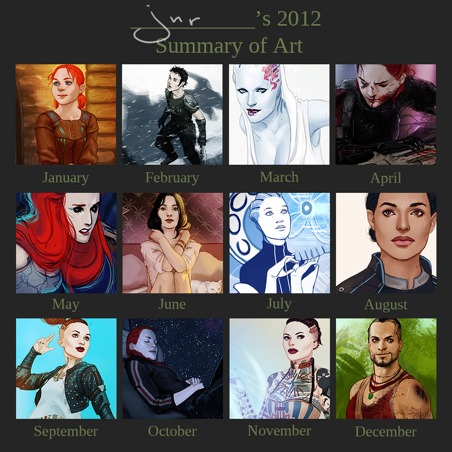 summary of art 2012 by bluewickedbehemoth
