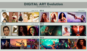 Digital Art Evolution