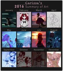 . : 2016 Summary of art : . by Aviditty