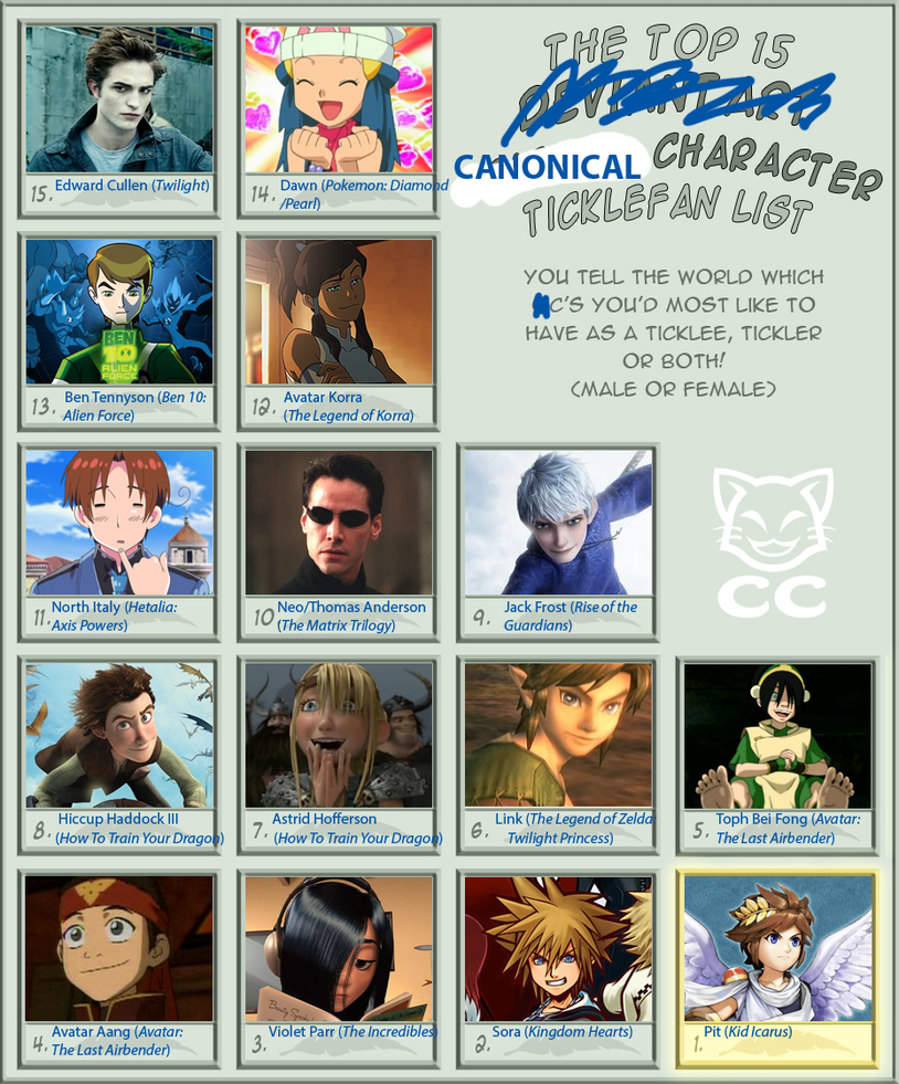 Ticklefan Meme: Canon Characters By Shadow-Aspect On