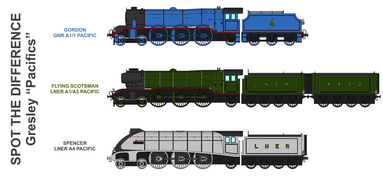 LNER Class A4 60034 Lord Faringdon - Wikipedia