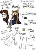 OC:Anna by Glopesfire