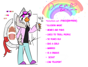 Dream Character Reference