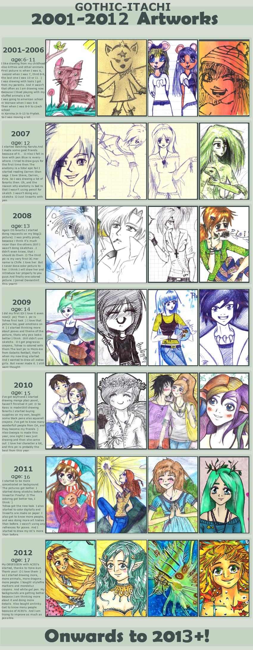 Improvement 2001-2012 by atorife