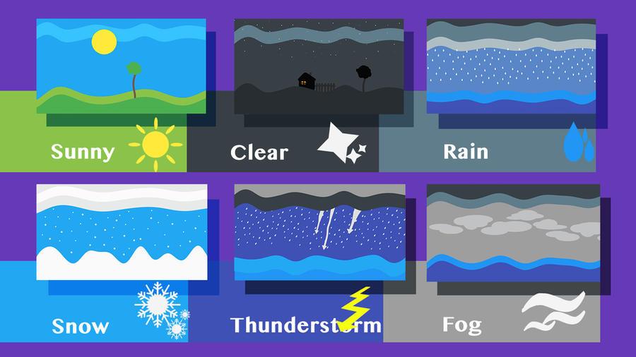 Weather Cards by janosch500