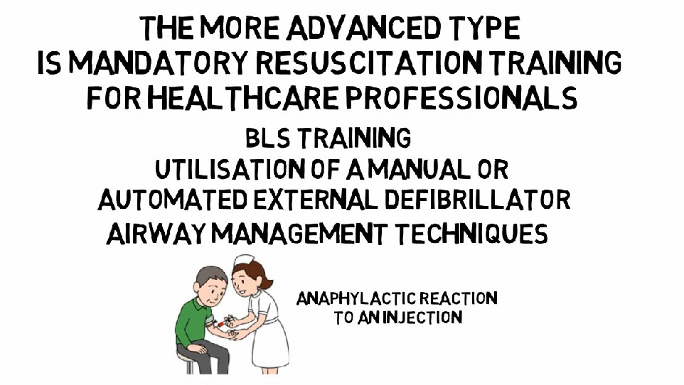 CPR Training by cprtraining