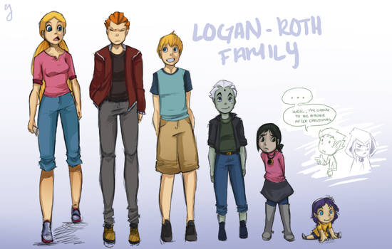 Logan Family Roll Call