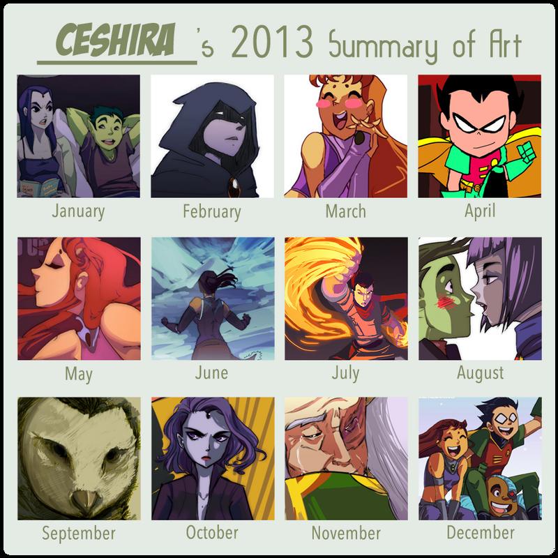 Summary of Art 2013 by Ceshira
