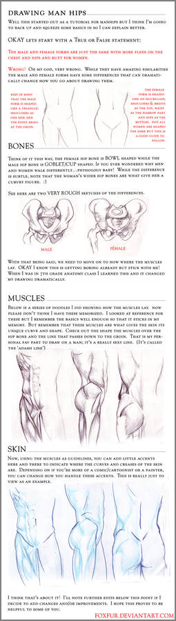 How to Draw a Man's Hips