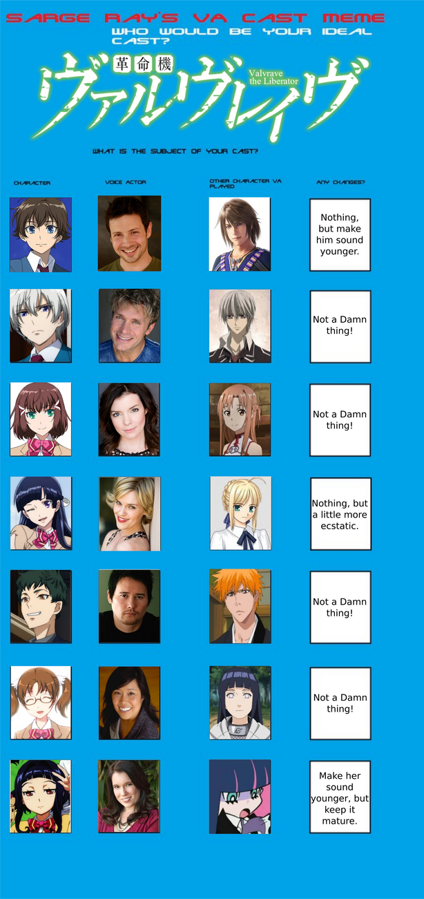 Valvrave The Liberator English Dub Voice Cast By Foxboy2015 On Deviantart