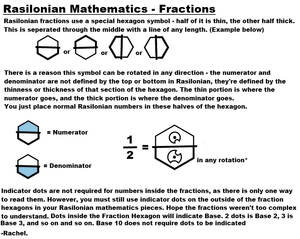 Rasilonian Gallifreyan Guide Pt.10 - Fractions