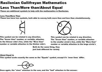 Rasilonian Gallifreyan - New Math Symbols