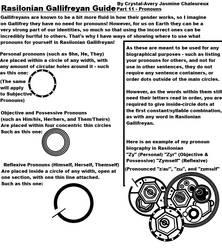Rasilonian Gallifreyan Guide Pt. 11 - Pronouns