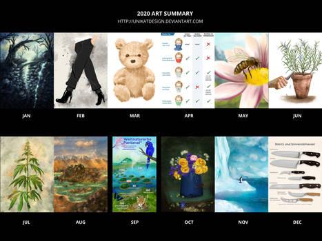 My Art Summary 2020