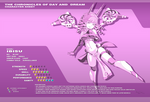The CoDD: IBISU IB-300 Character Sheet