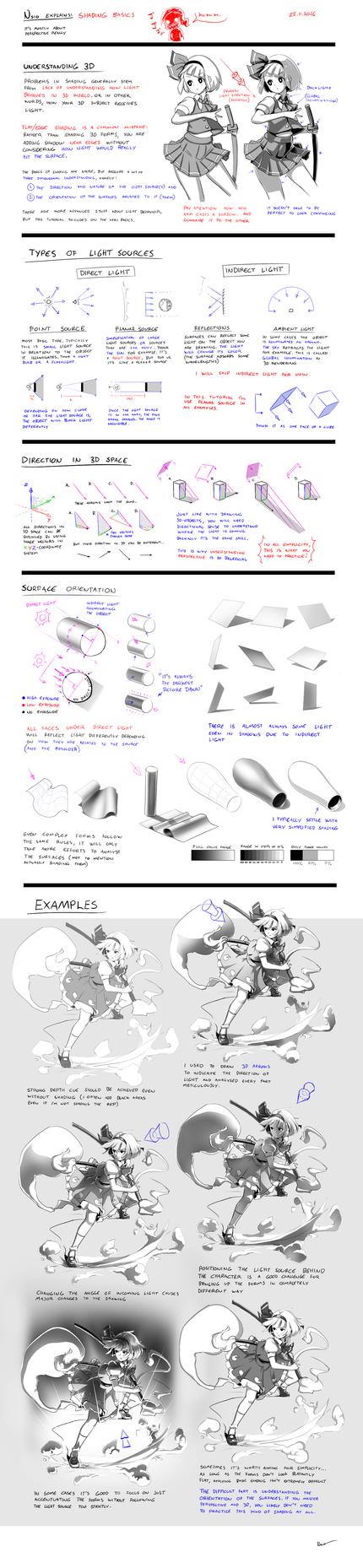 Nsio Explains: Shading Basics by Nsio