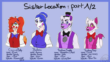 Sister Location characters reference part 1/2