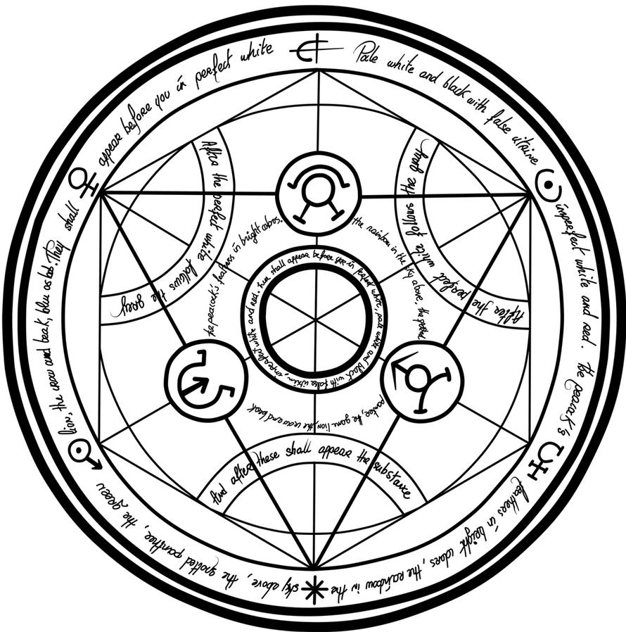 Get your own transmutation circle made by posting a request on the ...