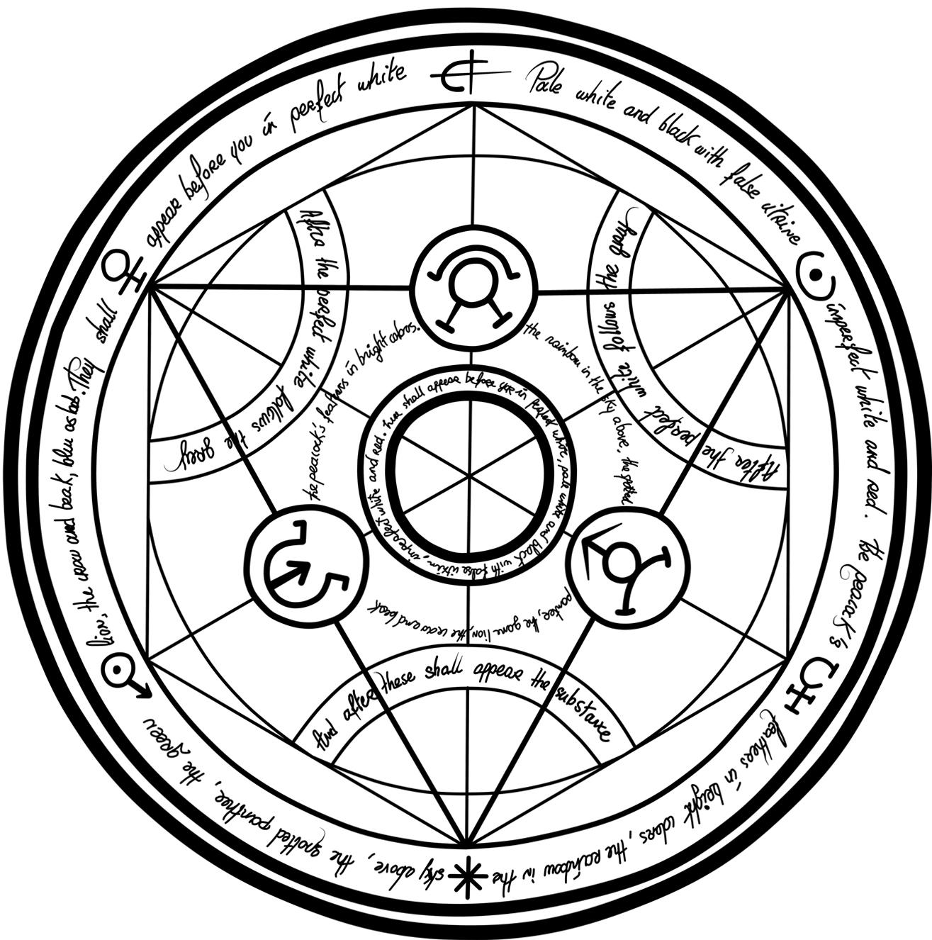 [Obrazek: human_transmutation_circle_by_Solarifur.jpg]