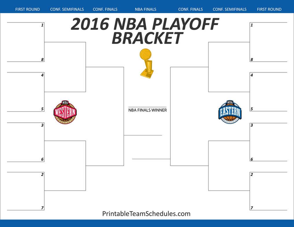 NBA Playoff Schedule Bracket 2016 By OTfantasyfootball On