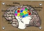 ATC - Brainpan
