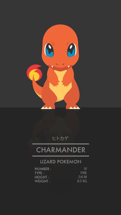 Charmander by WEAPONIX