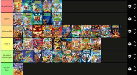Ranking Every Scooby Doo Movie