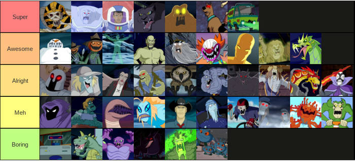 Ranking Every What's New Scooby Doo Monster