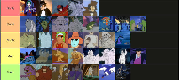 Ranking Every New Scooby Doo Movies Monster