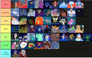 Ranking Every Scooby Doo Show Monster