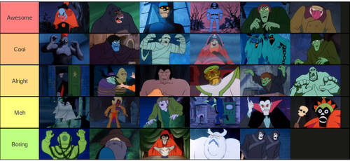 Ranking Every Scooby Doo Where Are You Monster
