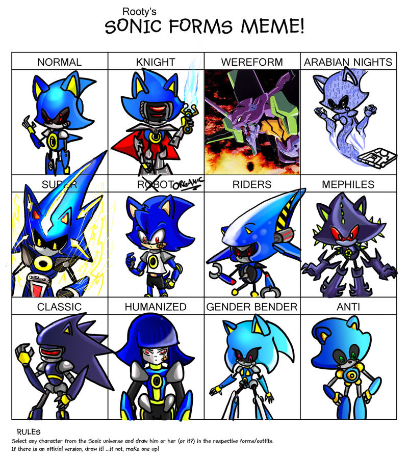 Sonic Forms Meme by Zychel