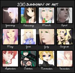 Summary of art 2010 by nattissa
