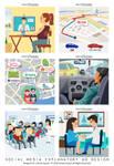 Social media explainatory ad design