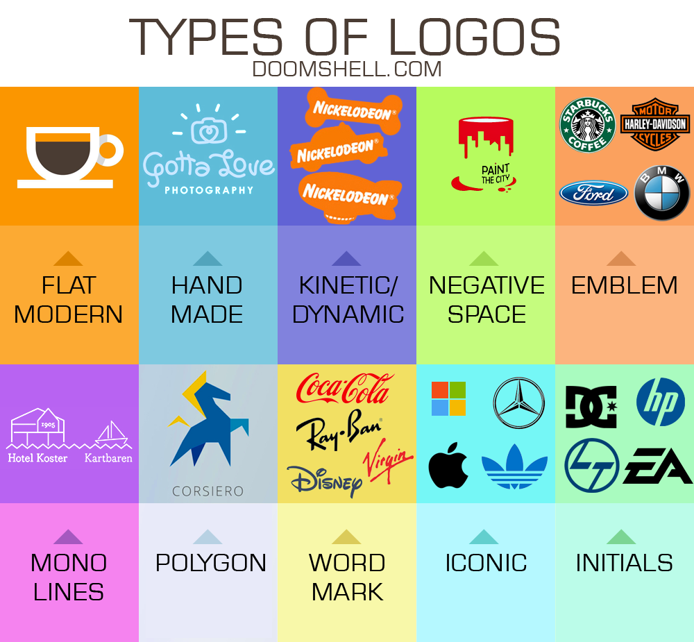 Logo Design by pradhuman on DeviantArt
