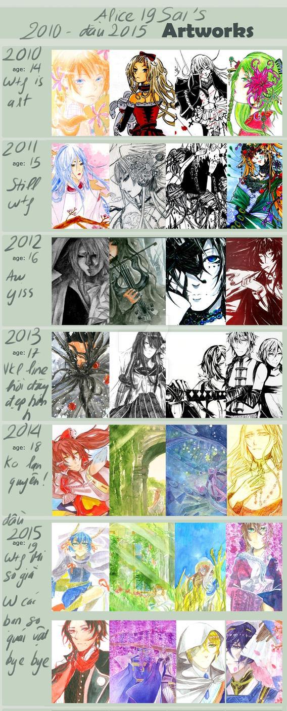 Improve meme - 2010 to early of 2015 by Alice19sai