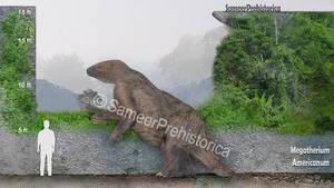 Megatherium Size