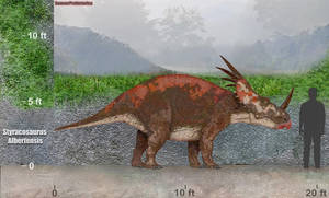 Styracosaurus Size