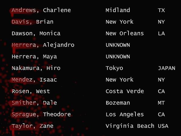Sylar's List by Darthkoolguy