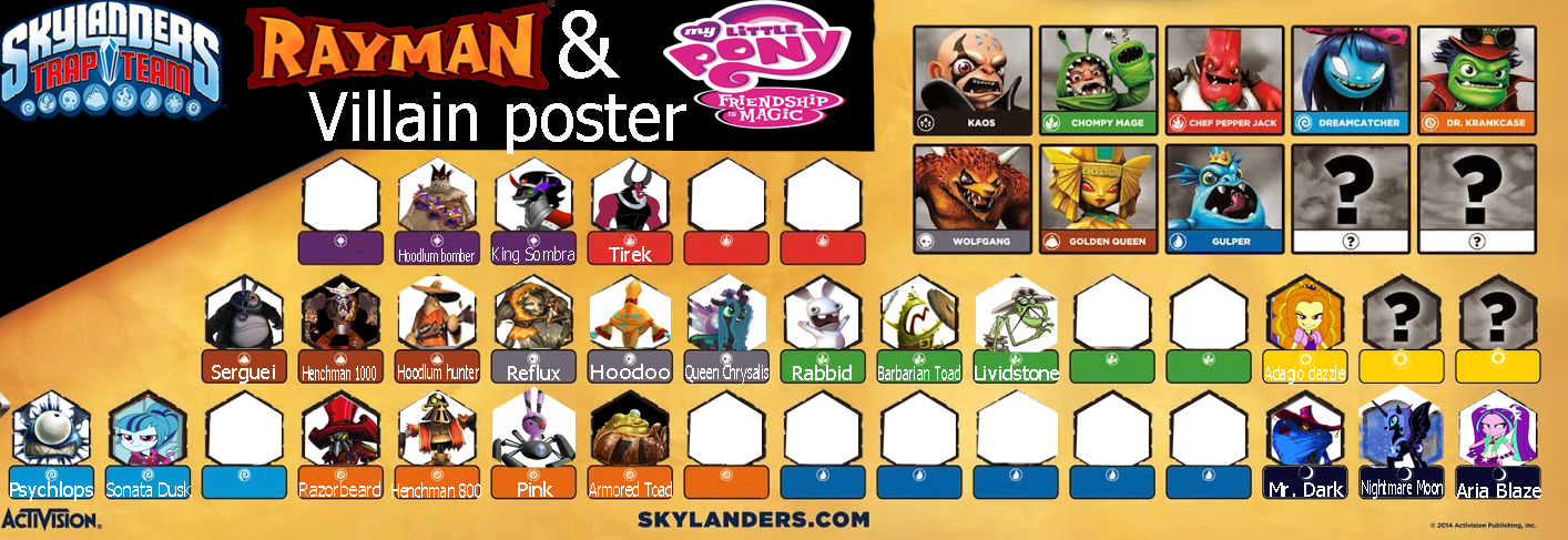 Skylanders Trap Team Rayman and MLP villain poster by ...