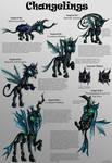 Changelings Character Sheet
