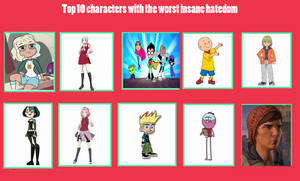 My Top 10 Characters With Worst The Insane Hatedom by X-MechaXilent-X26