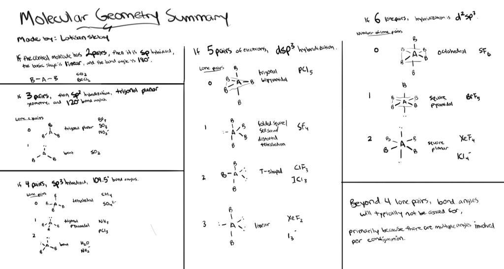 C2h2 molecular    C2h4 Molecular Geometry