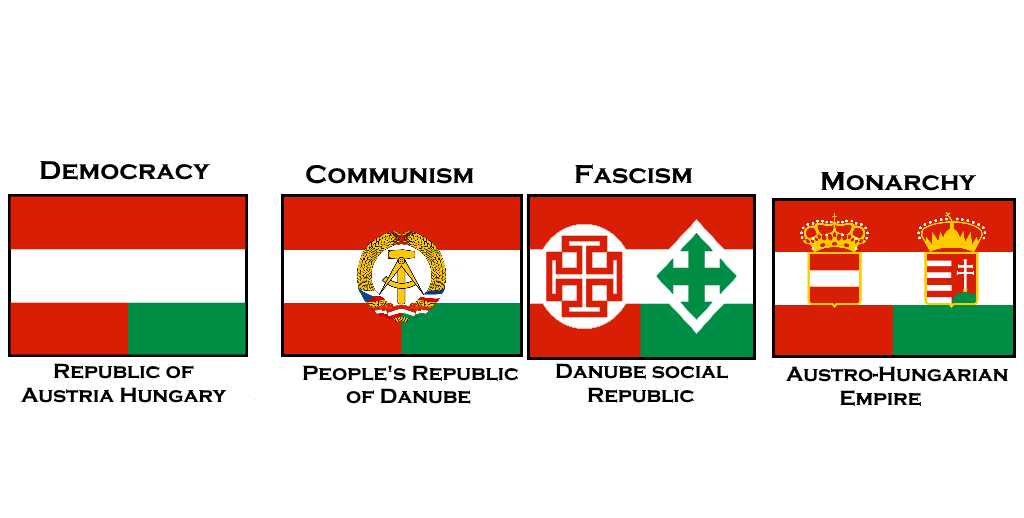 flag of austria hungary by disney08 on deviantart