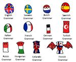 European/Turkish Grammar in a Nutshell